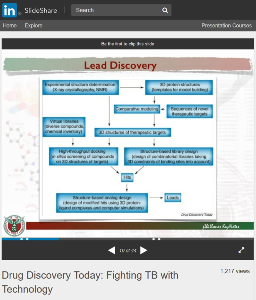 "How drug leads are discovered (from ""Drug Discovery Today: Fighting TB with Technology"" on SlideShare https://www.slideshare.net/rendevilla/drug-discovery-today-fighting-tb-with-technology )"