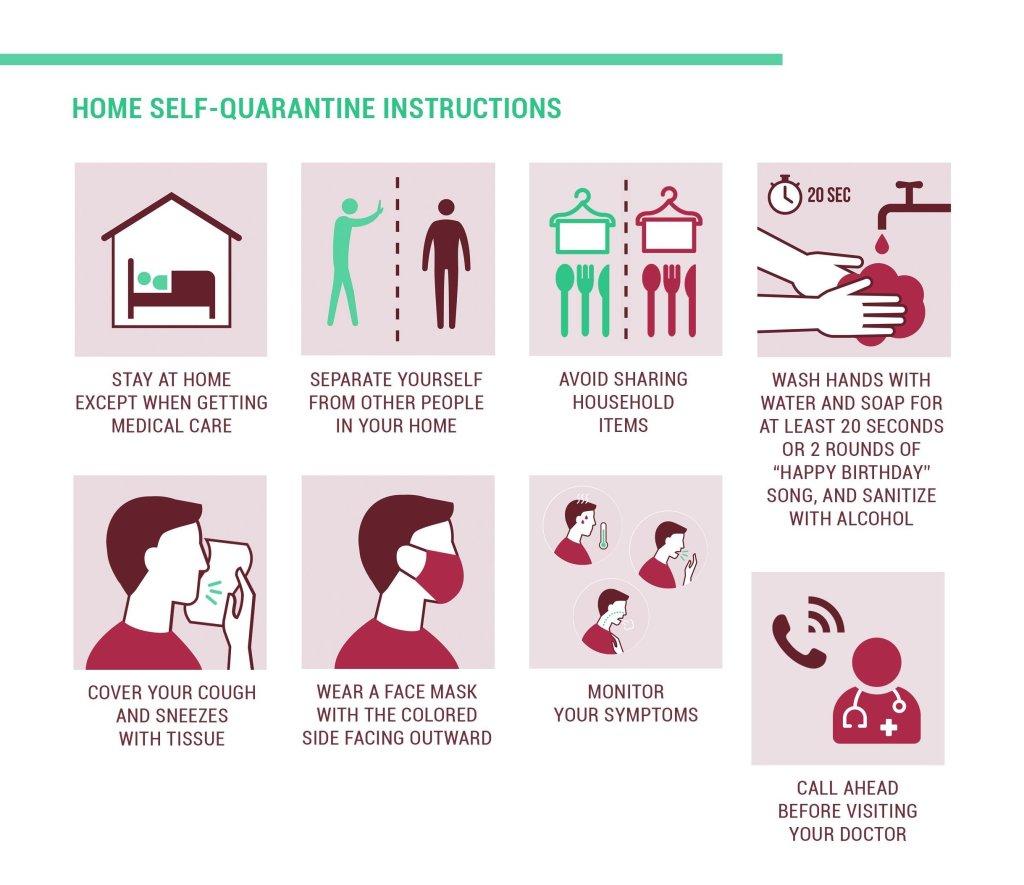 Home quarantine-1
