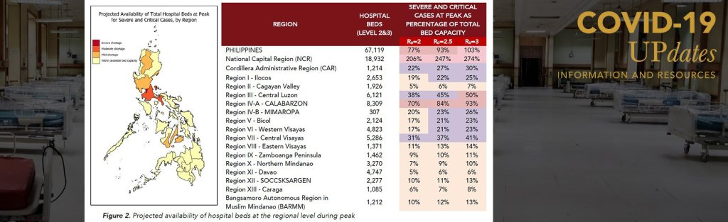 Estimating Local Healthcare Capacity to Deal with COVID-19 Case Surge: Analysis and Recommendations