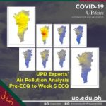 Air quality after ECQ far from 'new normal' expectations – UPD experts
