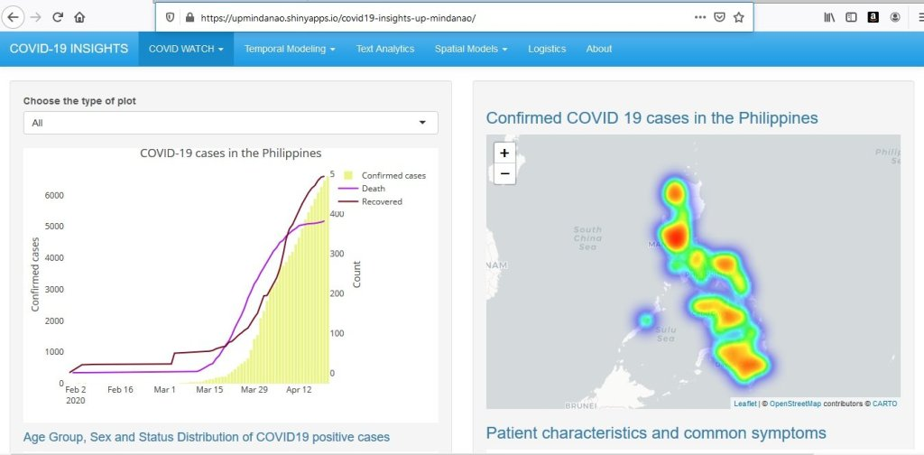UP Mindanao's COVID-19 Insights. [https://upmindanao.shinyapps.io/covid19-insights-up-mindanao/]